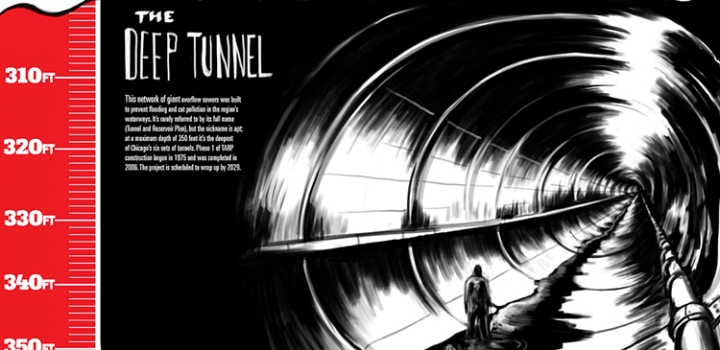 TunnelsGraphic